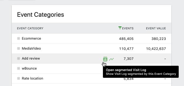 Event Tracking Segment Visit Log Link