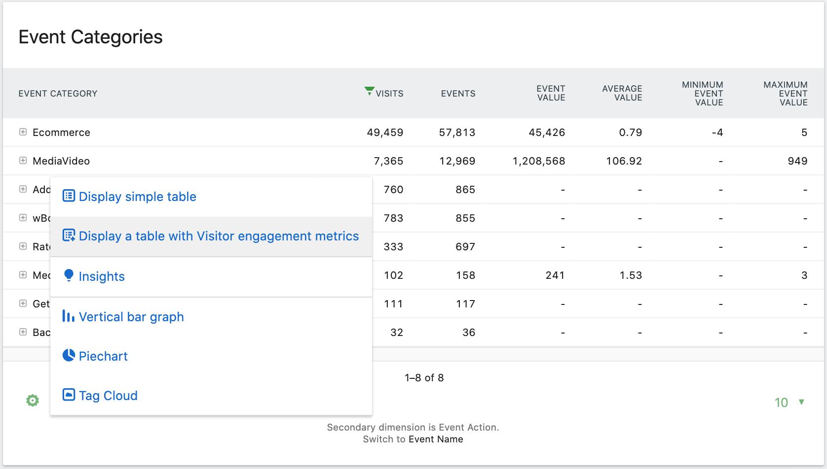 Event Tracking Visualisation Menu