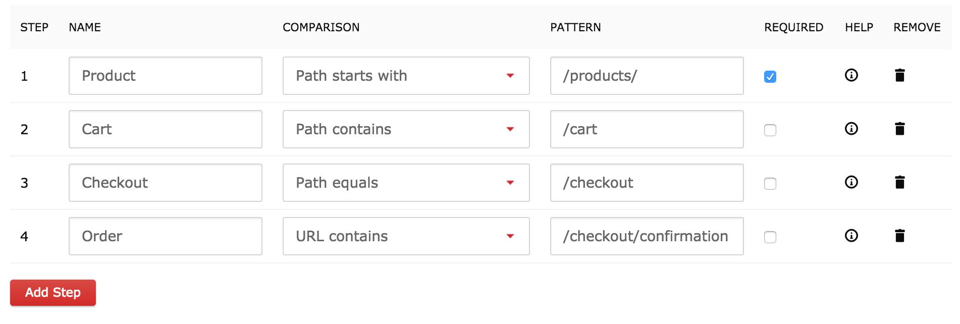 Funnel Configure Steps