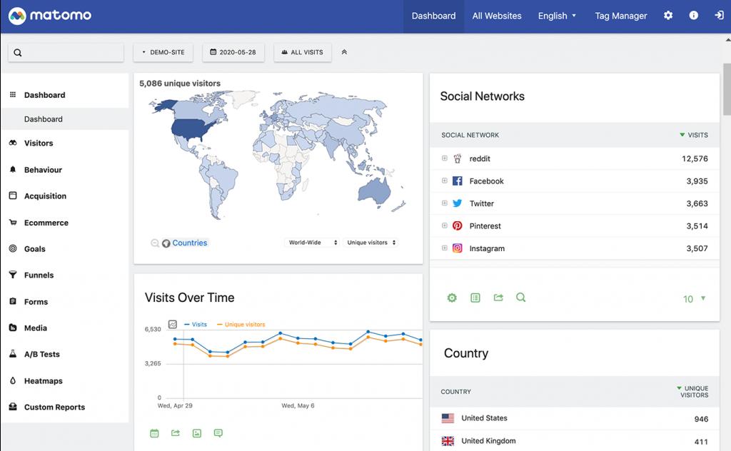 Matomo - Google Analytics alternative